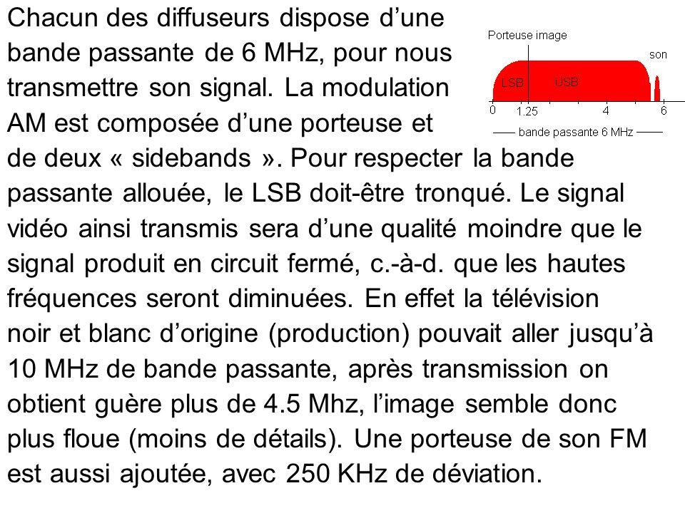 Chacun des diffuseurs dispose dune bande passante de 6 MHz, pour nous transmettre son signal. La modulation AM est composée dune porteuse et de deux «