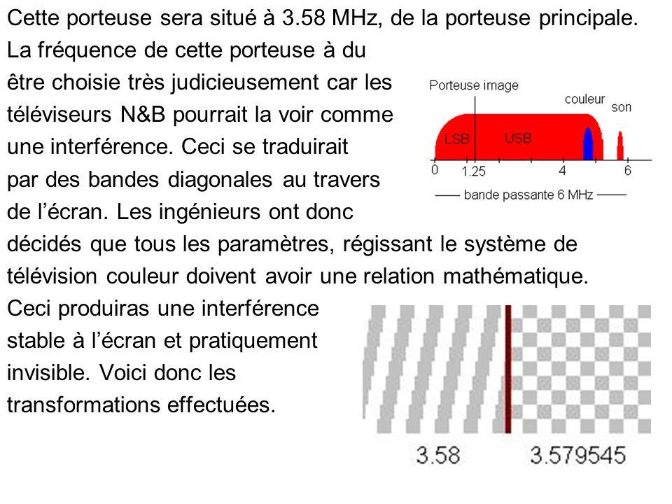Cette porteuse sera situé à 3.58 MHz, de la porteuse principale. La fréquence de cette porteuse à du être choisie très judicieusement car les télévise
