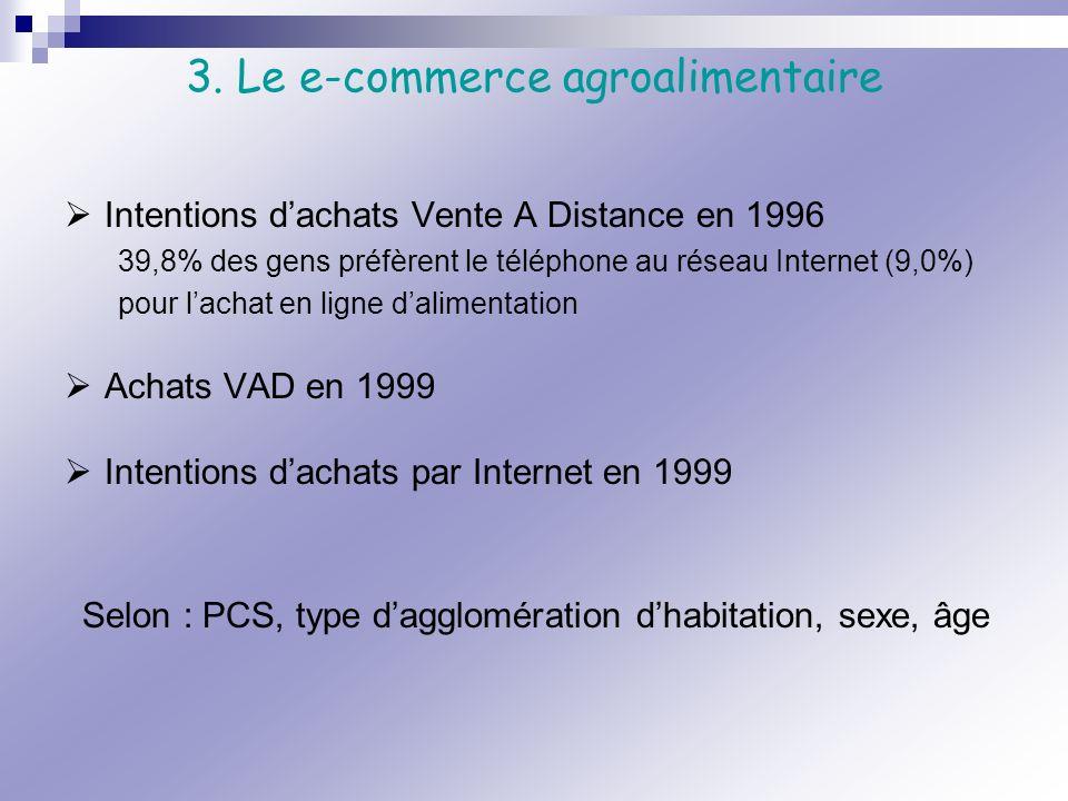 Intentions dachats Vente A Distance en 1996 39,8% des gens préfèrent le téléphone au réseau Internet (9,0%) pour lachat en ligne dalimentation Achats