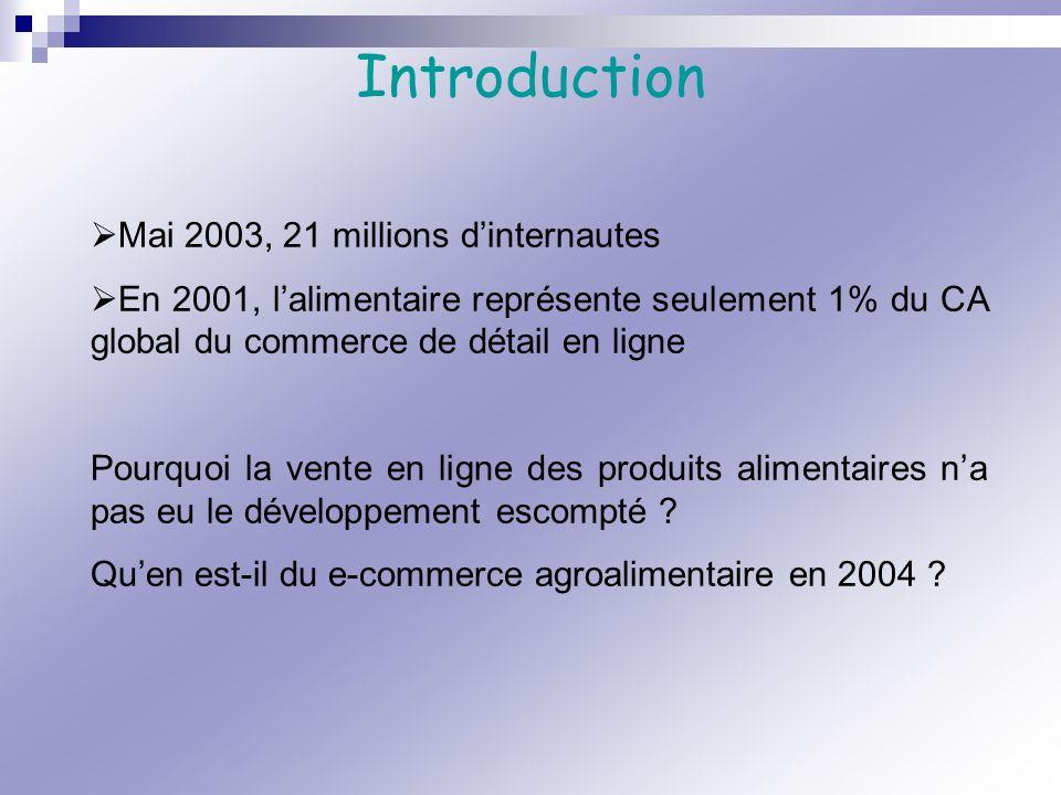 Introduction Mai 2003, 21 millions dinternautes En 2001, lalimentaire représente seulement 1% du CA global du commerce de détail en ligne Pourquoi la