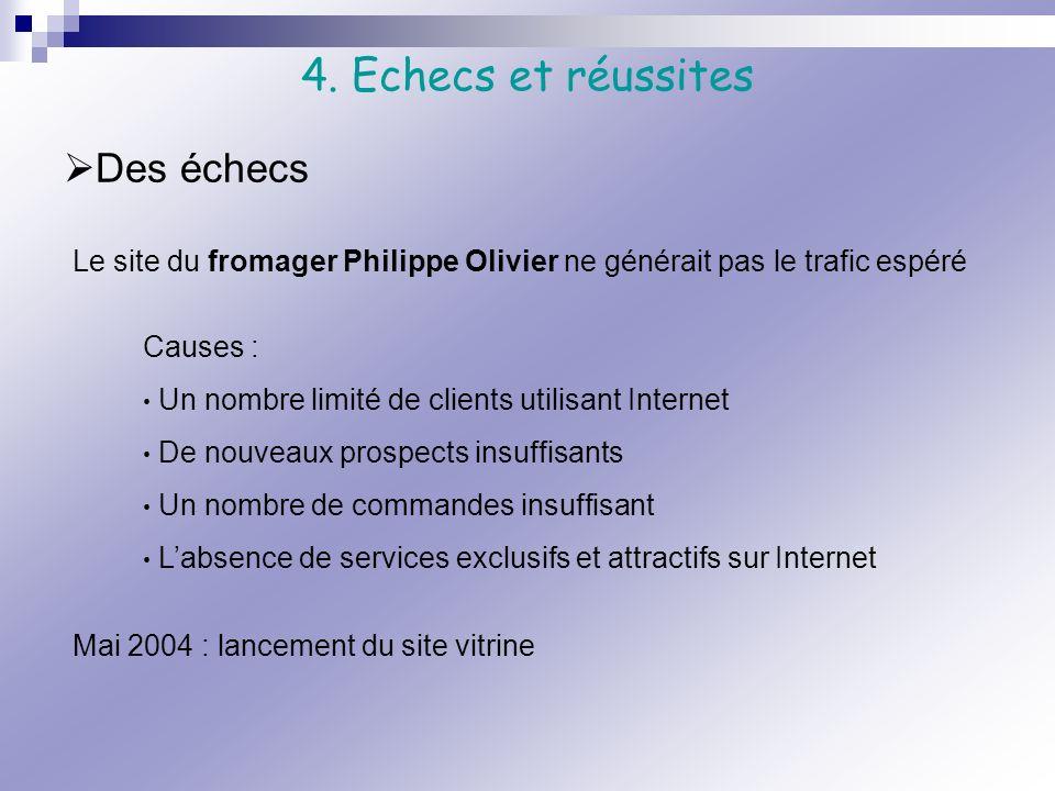 Des échecs Le site du fromager Philippe Olivier ne générait pas le trafic espéré 4. Echecs et réussites Causes : Un nombre limité de clients utilisant