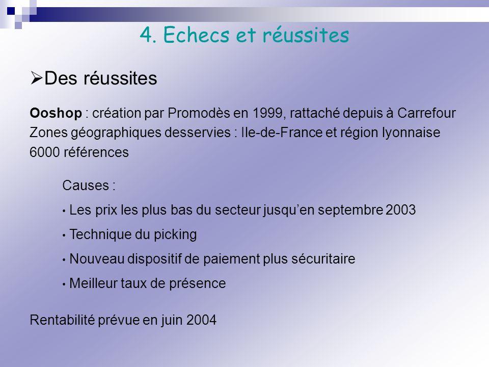 Ooshop : création par Promodès en 1999, rattaché depuis à Carrefour Zones géographiques desservies : Ile-de-France et région lyonnaise 6000 références