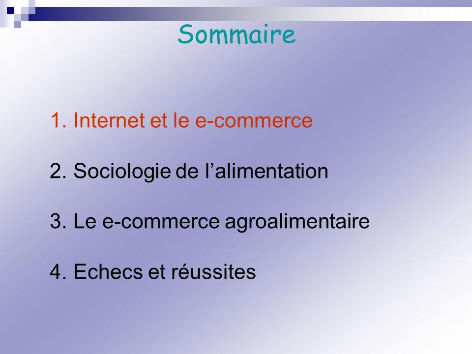 « Je deviens ce que je mange » Problème : Les produits alimentaires vendus sur Internet sont, au premier abord, des produits virtuels Sociologie : Le principe dincorporation 2.
