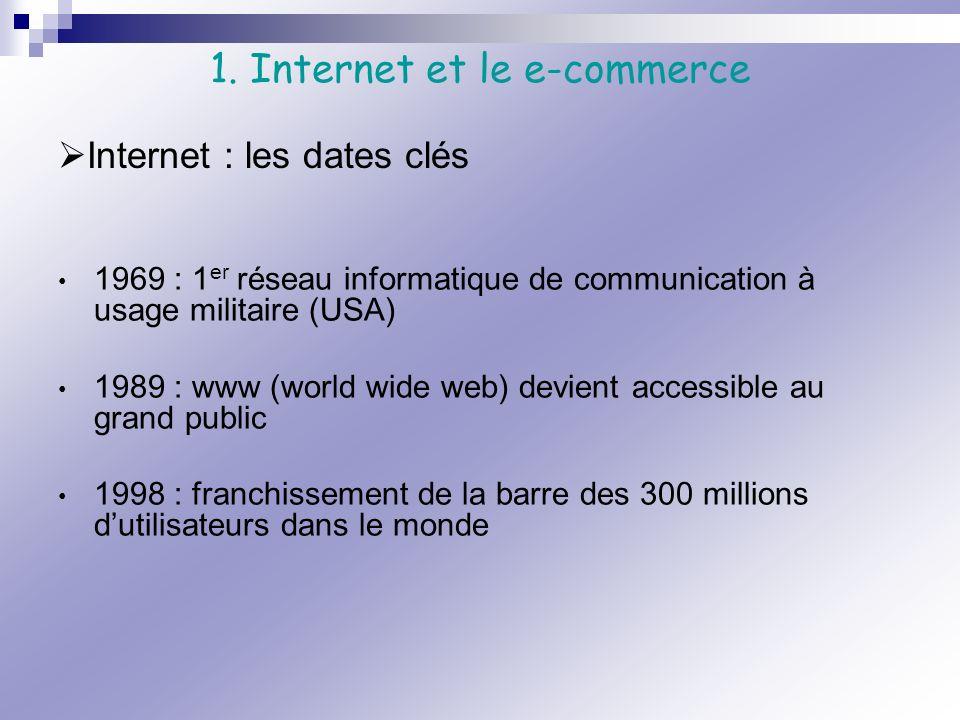 1969 : 1 er réseau informatique de communication à usage militaire (USA) 1989 : www (world wide web) devient accessible au grand public 1998 : franchi