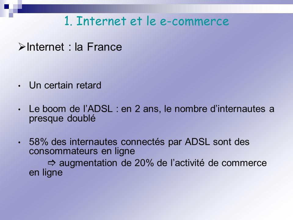 Un certain retard Le boom de lADSL : en 2 ans, le nombre dinternautes a presque doublé 58% des internautes connectés par ADSL sont des consommateurs e