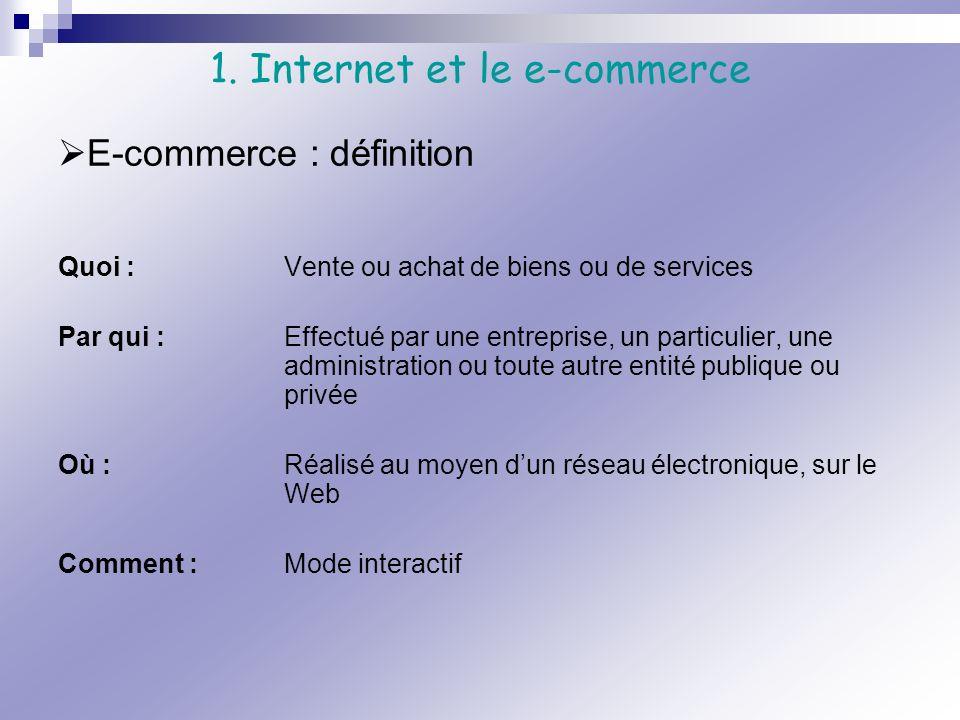 1.Internet et le e-commerce 2.Sociologie de lalimentation 3.Le e-commerce agroalimentaire 4.Echecs et réussites Sommaire