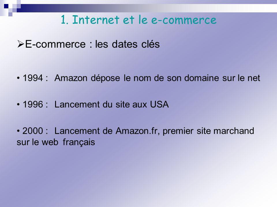 1994 :Amazon dépose le nom de son domaine sur le net 1996 : Lancement du site aux USA 2000 :Lancement de Amazon.fr, premier site marchand sur le web f
