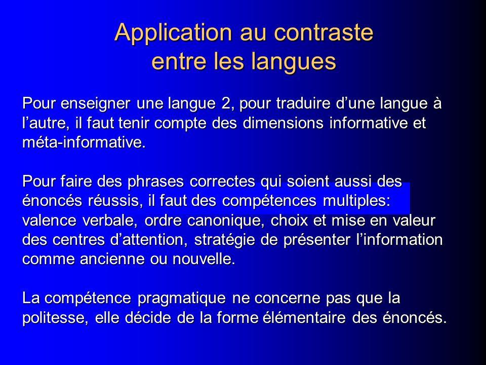 Application au contraste entre les langues Pour enseigner une langue 2, pour traduire dune langue à lautre, il faut tenir compte des dimensions inform