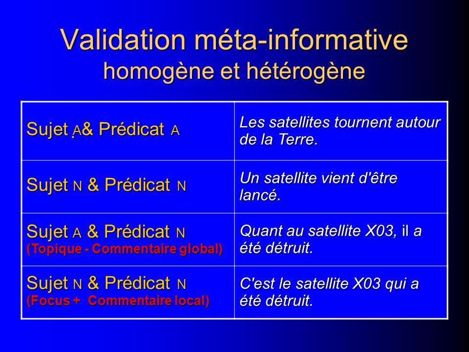 Validation méta-informative homogène et hétérogène Sujet A & Prédicat A Les satellites tournent autour de la Terre. Sujet N & Prédicat N Un satellite