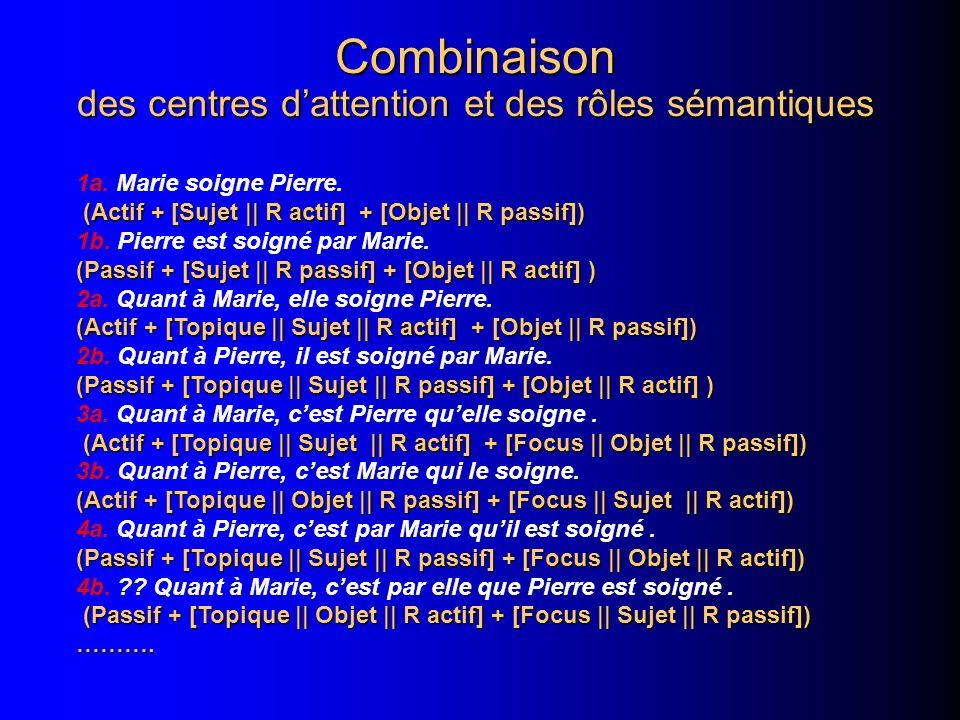 Combinaison des centres dattention et des rôles sémantiques 1a. Marie soigne Pierre. (Actif + [Sujet || R actif] + [Objet || R passif]) (Actif + [Suje