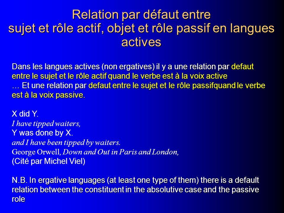 Relation par défaut entre sujet et rôle actif, objet et rôle passif en langues actives Dans les langues actives (non ergatives) il y a une relation par defaut entre le sujet et le rôle actif quand le verbe est à la voix active … Et une relation par defaut entre le sujet et le rôle passifquand le verbe est à la voix passive.