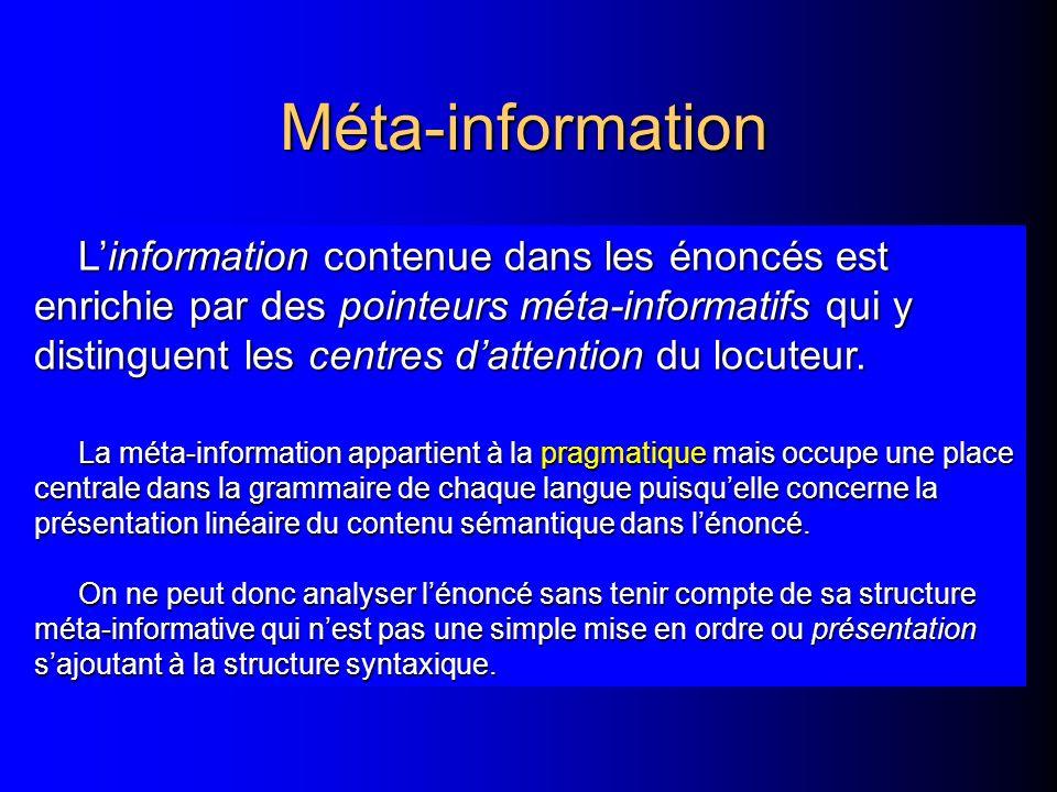 Méta-information Linformation contenue dans les énoncés est enrichie par des pointeurs méta-informatifs qui y distinguent les centres dattention du locuteur.