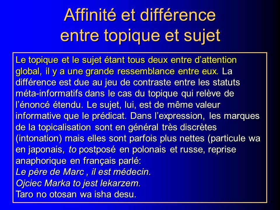 Affinité et différence entre topique et sujet Le topique et le sujet étant tous deux entre dattention global, il y a une grande ressemblance entre eux.