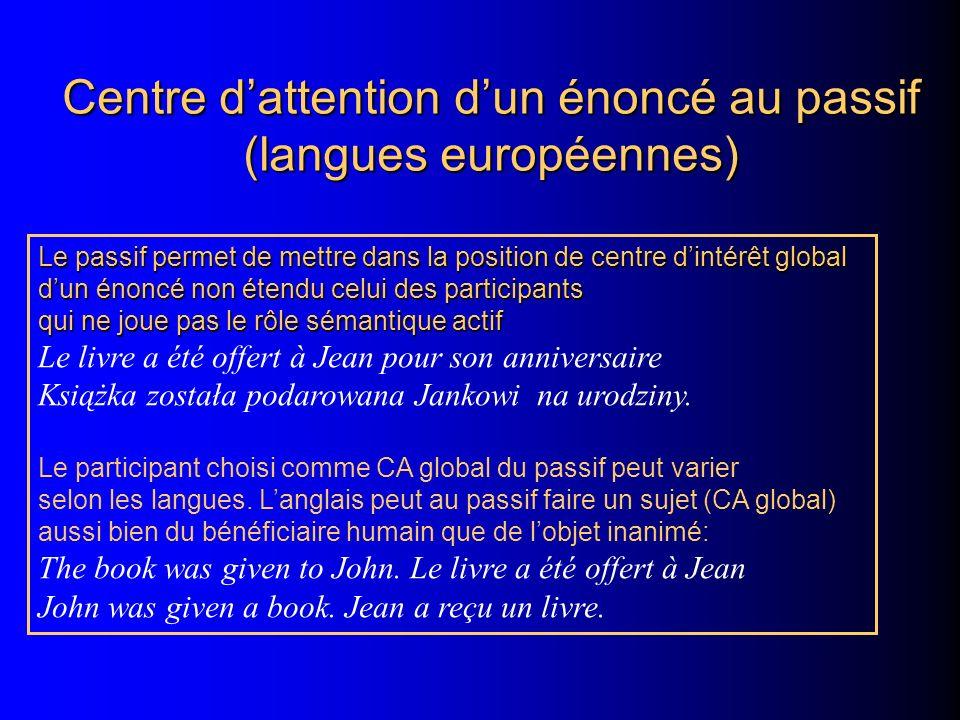Centre dattention dun énoncé au passif (langues européennes) Le passif permet de mettre dans la position de centre dintérêt global dun énoncé non éten