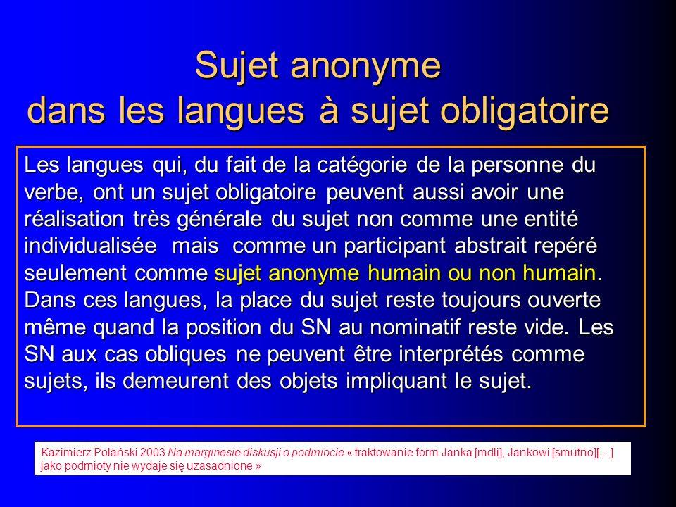 Sujet anonyme dans les langues à sujet obligatoire Les langues qui, du fait de la catégorie de la personne du verbe, ont un sujet obligatoire peuvent