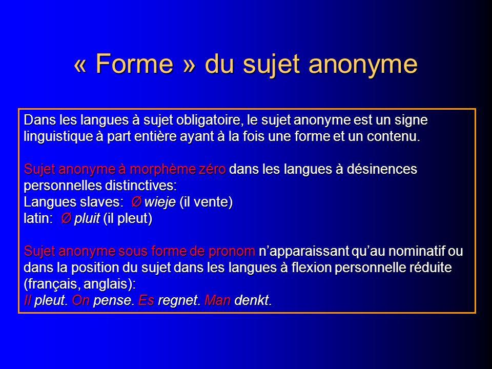 « Forme » du sujet anonyme Dans les langues à sujet obligatoire, le sujet anonyme est un signe linguistique à part entière ayant à la fois une forme e