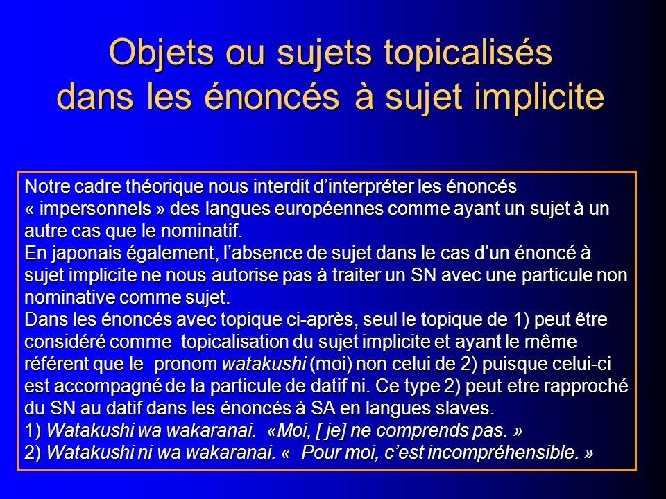 Objets ou sujets topicalisés dans les énoncés à sujet implicite Notre cadre théorique nous interdit dinterpréter les énoncés « impersonnels » des langues européennes comme ayant un sujet à un autre cas que le nominatif.