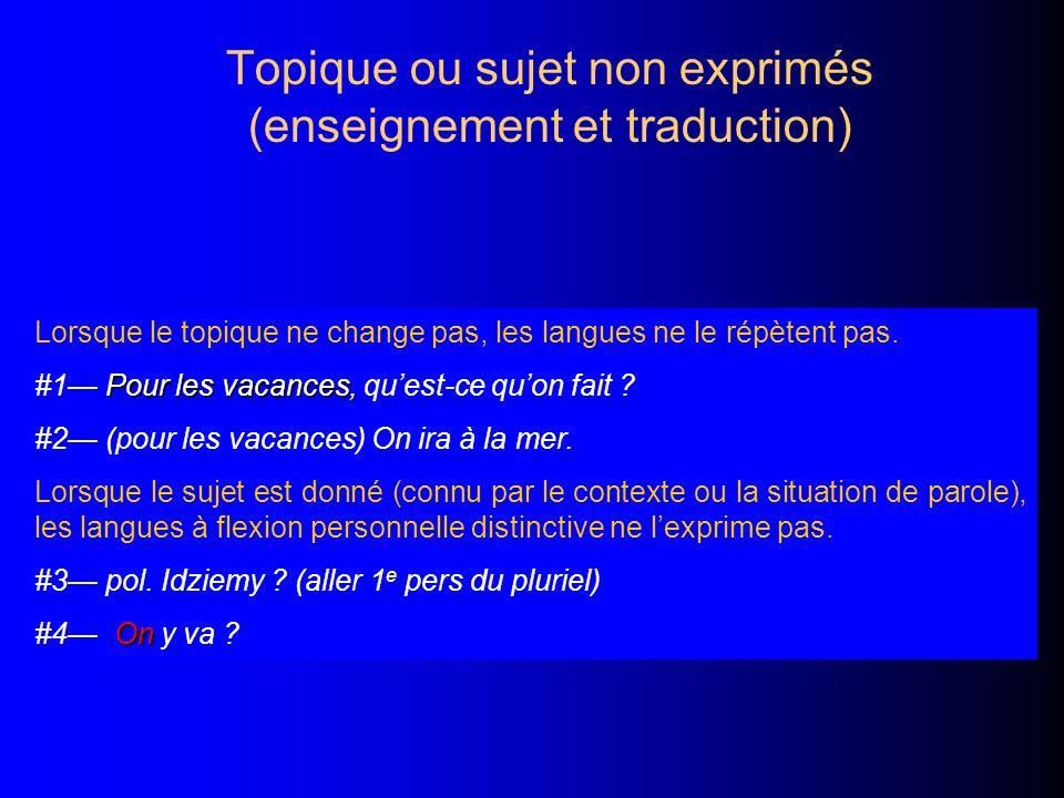 Topique ou sujet non exprimés (enseignement et traduction) Lorsque le topique ne change pas, les langues ne le répètent pas.