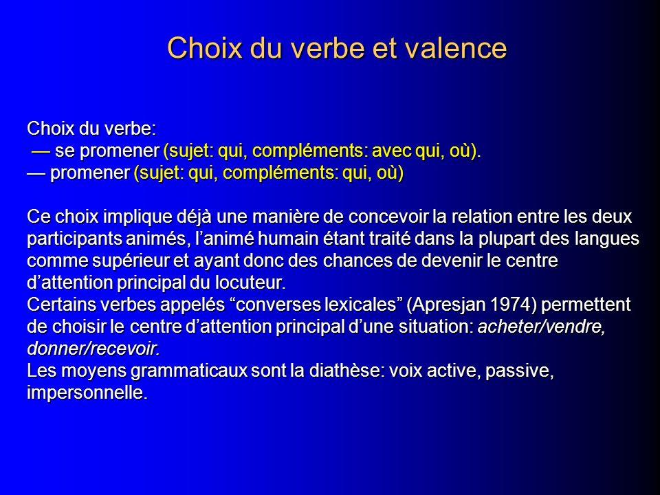 Choix du verbe et valence Choix du verbe et valence Choix du verbe: se promener (sujet: qui, compléments: avec qui, où). se promener (sujet: qui, comp