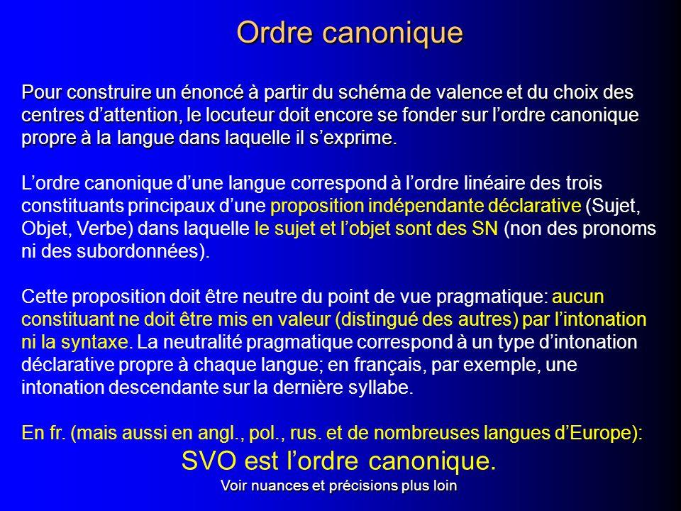 Ordre canonique Ordre canonique Pour construire un énoncé à partir du schéma de valence et du choix des centres dattention, le locuteur doit encore se fonder sur lordre canonique propre à la langue dans laquelle il sexprime.