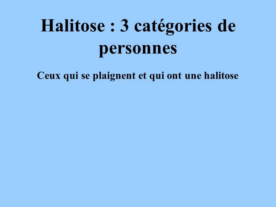 Halitose : 3 catégories de personnes Ceux qui se plaignent et qui ont une halitose