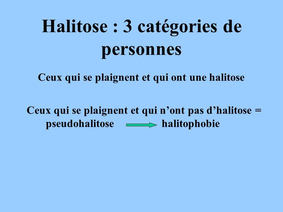 Halitose : 3 catégories de personnes Ceux qui se plaignent et qui ont une halitose Ceux qui se plaignent et qui nont pas dhalitose = pseudohalitose ha