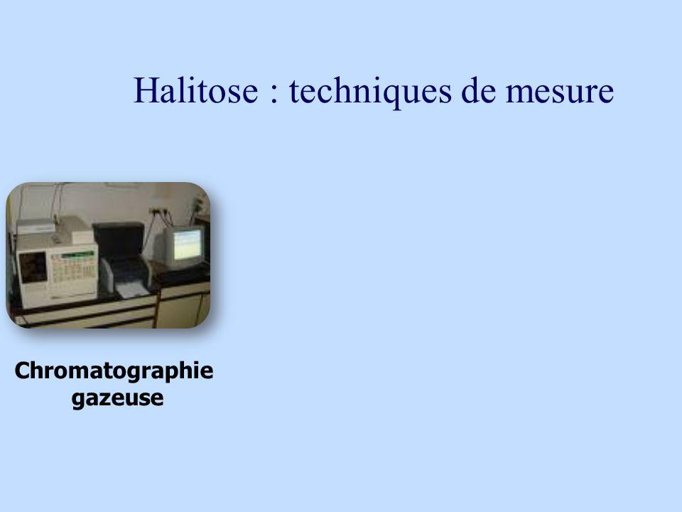 Chromatographie gazeuse Halitose : techniques de mesure