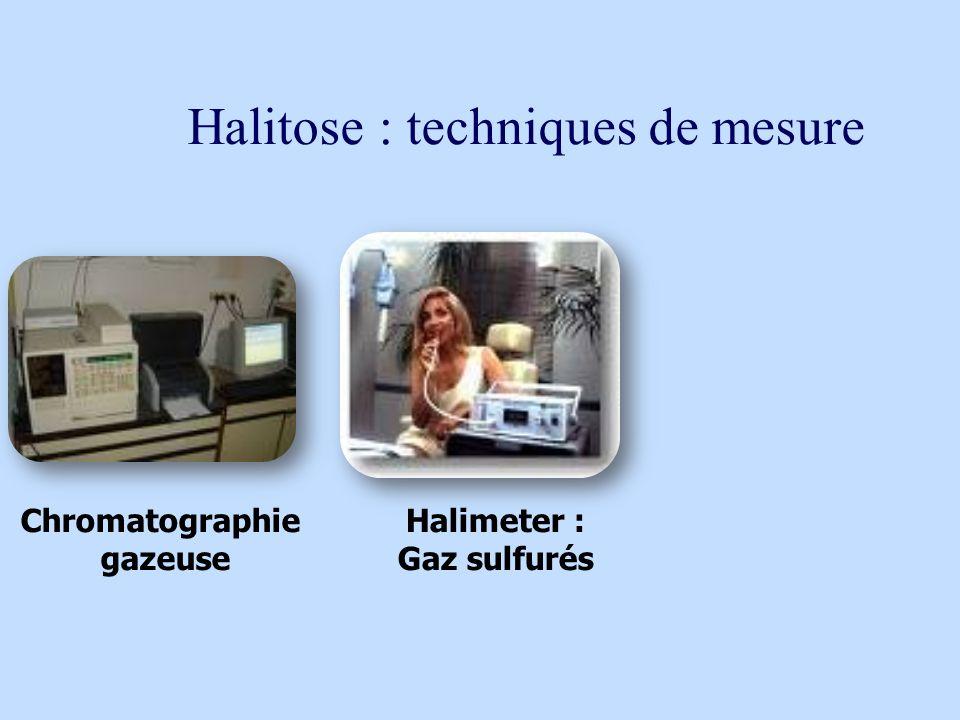 Chromatographie gazeuse Halimeter : Gaz sulfurés Halitose : techniques de mesure