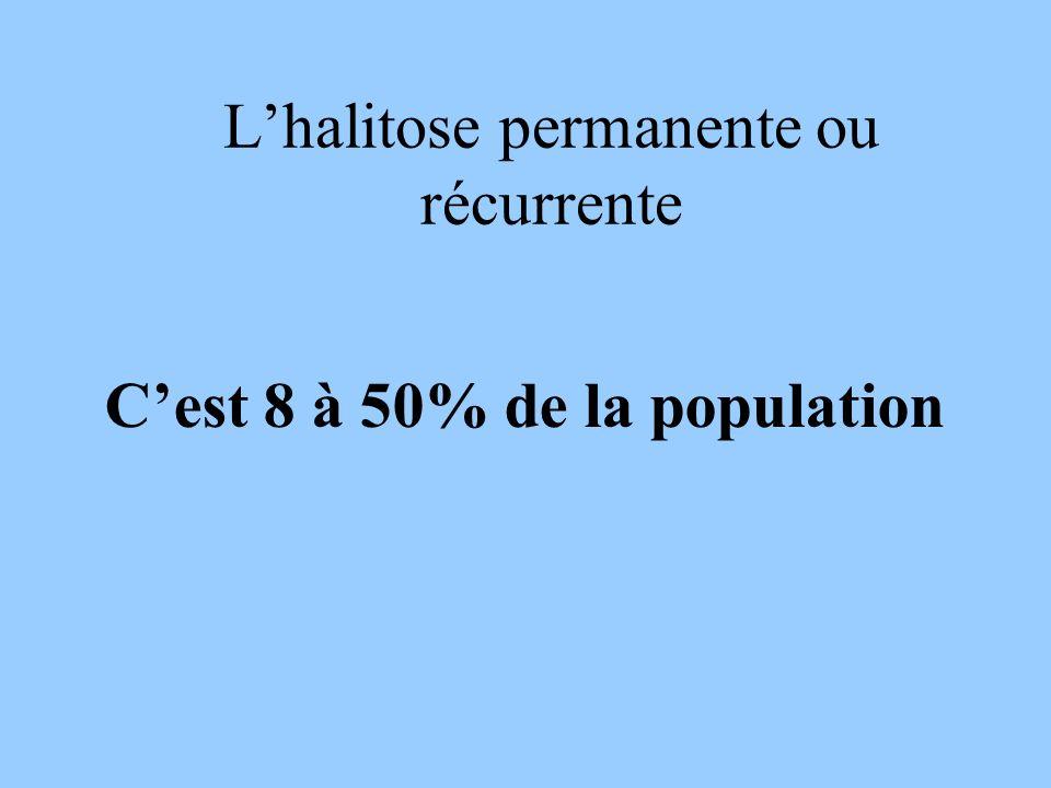 Halitose vraie 77 Halitose vraie 77 Pseudo-halitose 23 Pseudo-halitose 23 Delanghe et al 1998 Sur 100 malades qui consultent pour halitose, le diagnostic final est :
