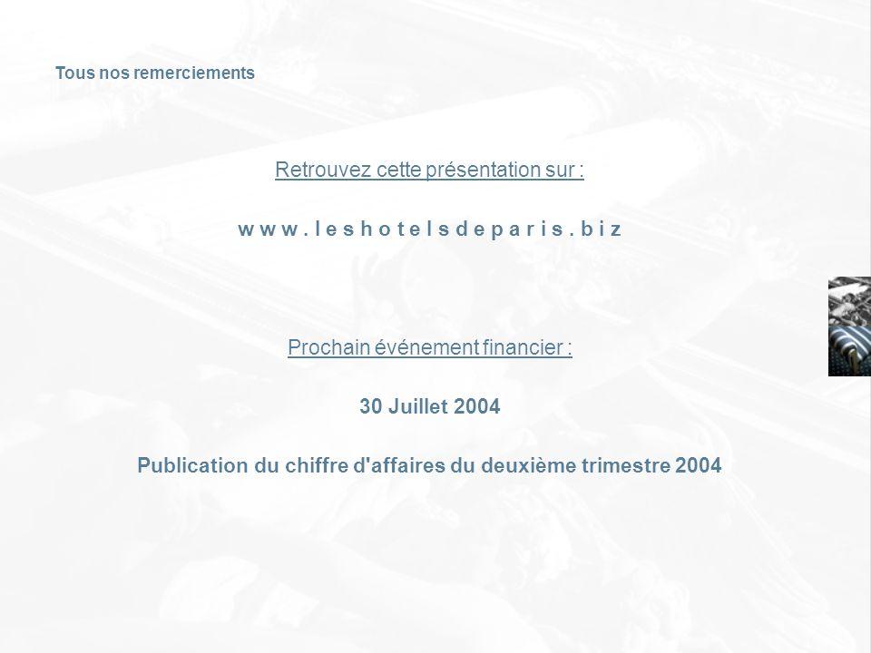 Tous nos remerciements Retrouvez cette présentation sur : w w w. l e s h o t e l s d e p a r i s. b i z Prochain événement financier : 30 Juillet 2004