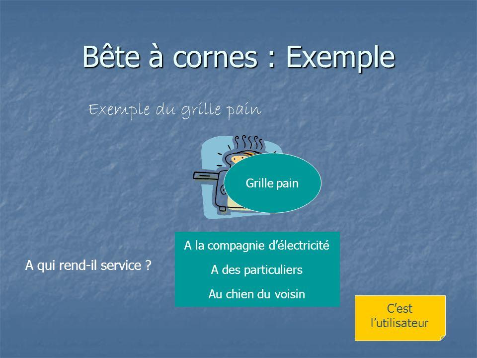 Actigramme : Exemple Exemple du grille pain Grille pain Tranches de pains Griller le pain Tranches de pains grillées Miettes de pain Énergie électrique Des particuliers