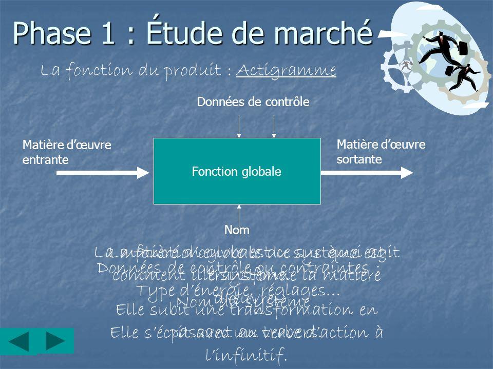 Phase 1 : Étude de marché La fonction du produit : Actigramme Fonction globale Matière dœuvre entrante La matière dœuvre est ce sur quoi agit le systè