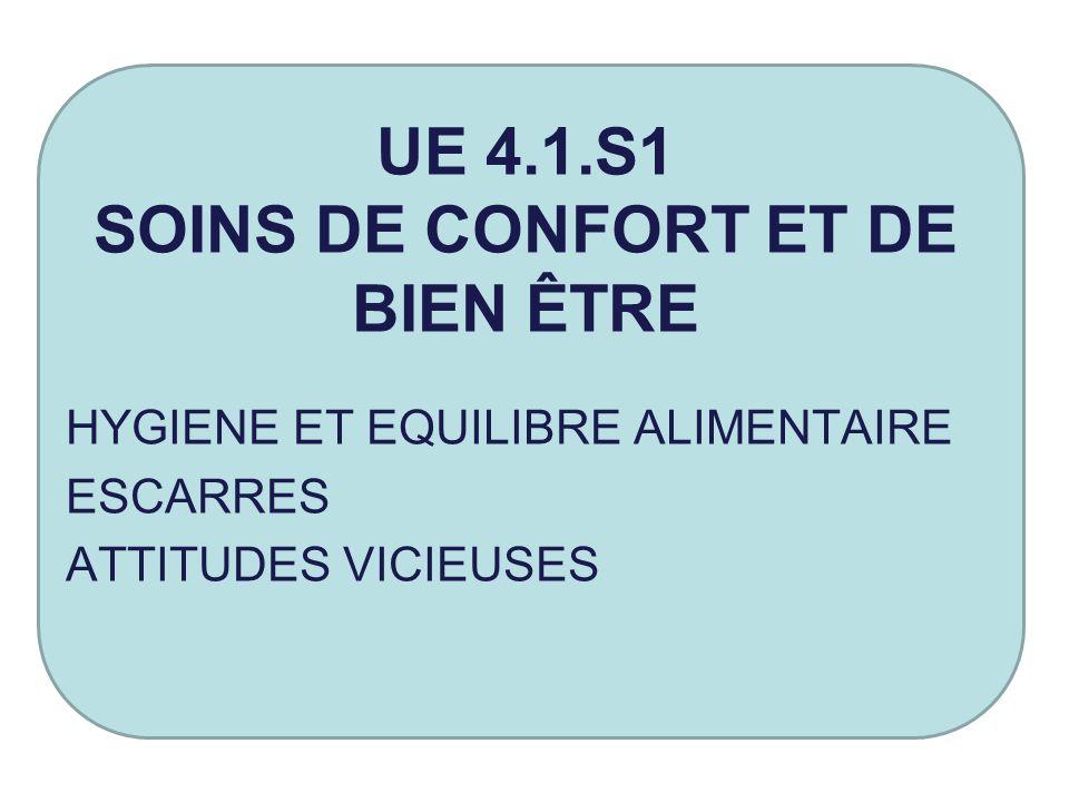 UE 4.1.S1 SOINS DE CONFORT ET DE BIEN ÊTRE HYGIENE ET EQUILIBRE ALIMENTAIRE ESCARRES ATTITUDES VICIEUSES
