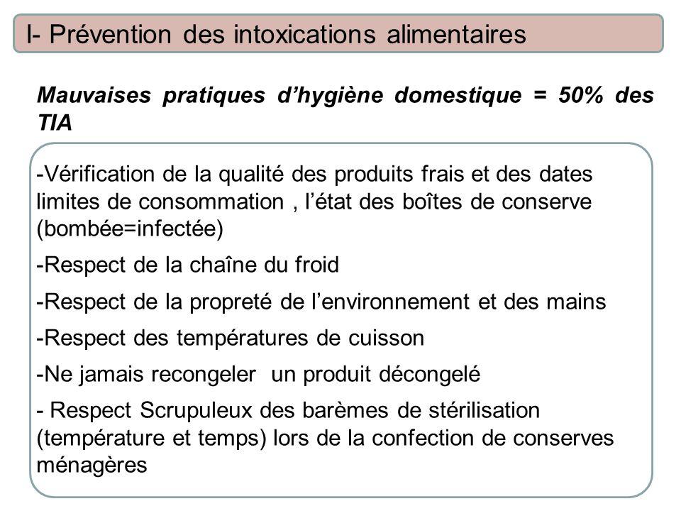 Mauvaises pratiques dhygiène domestique = 50% des TIA -Vérification de la qualité des produits frais et des dates limites de consommation, létat des b