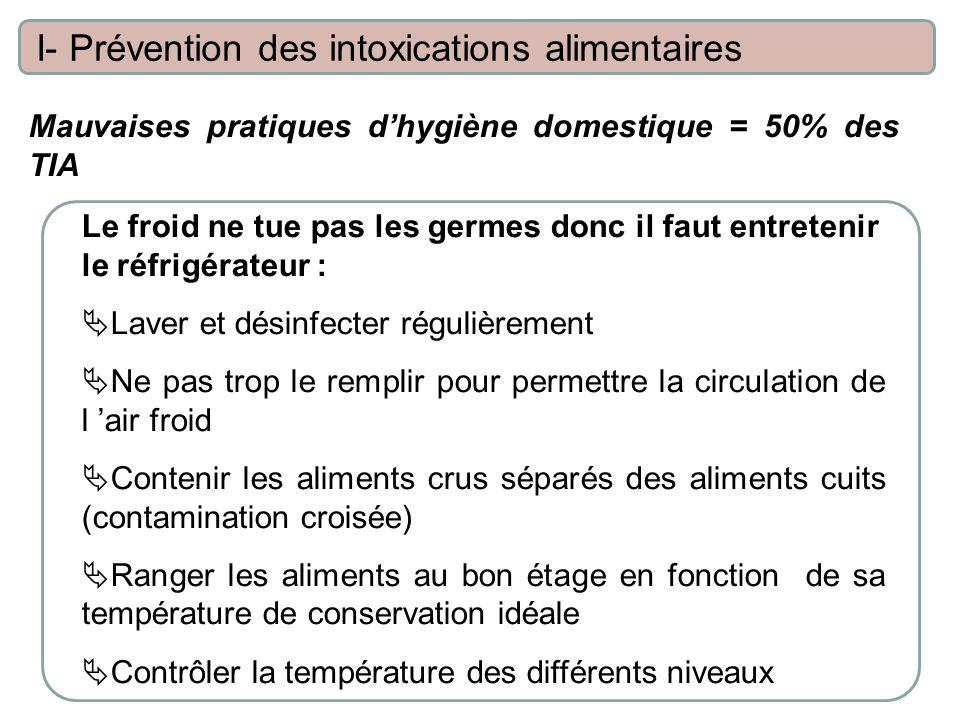 Mauvaises pratiques dhygiène domestique = 50% des TIA I- Prévention des intoxications alimentaires Le froid ne tue pas les germes donc il faut entrete