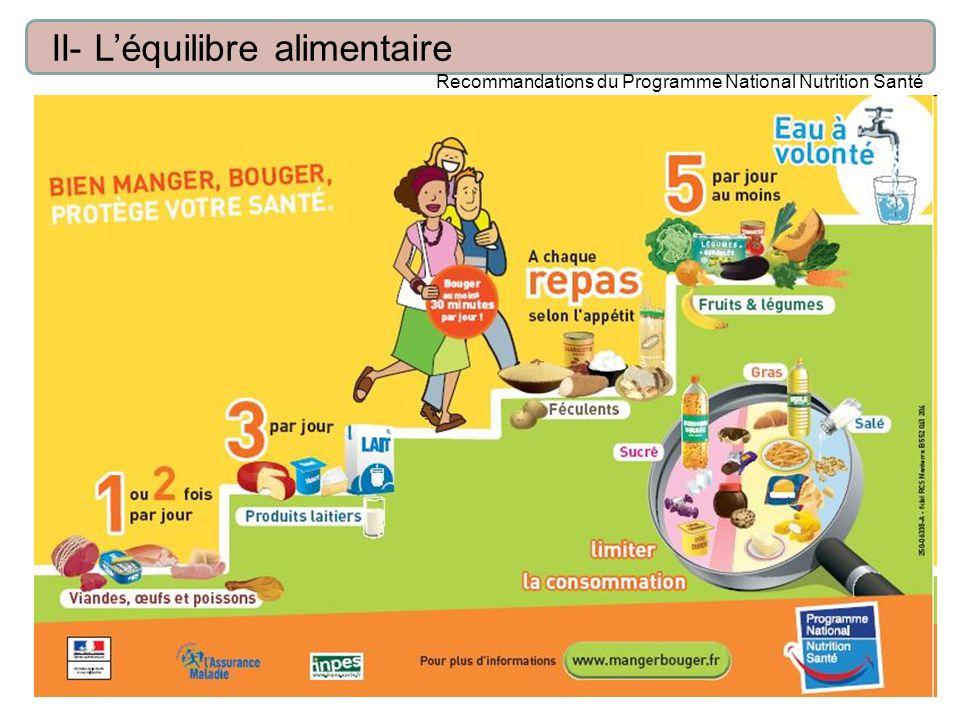 II- Léquilibre alimentaire Recommandations du Programme National Nutrition Santé