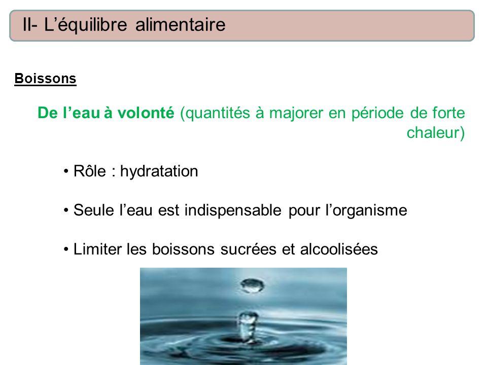 Boissons De leau à volonté (quantités à majorer en période de forte chaleur) Rôle : hydratation Seule leau est indispensable pour lorganisme Limiter les boissons sucrées et alcoolisées II- Léquilibre alimentaire