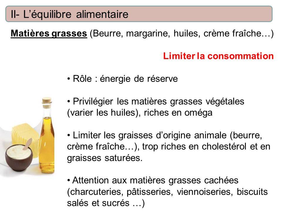 Matières grasses (Beurre, margarine, huiles, crème fraîche…) Limiter la consommation Rôle : énergie de réserve Privilégier les matières grasses végéta