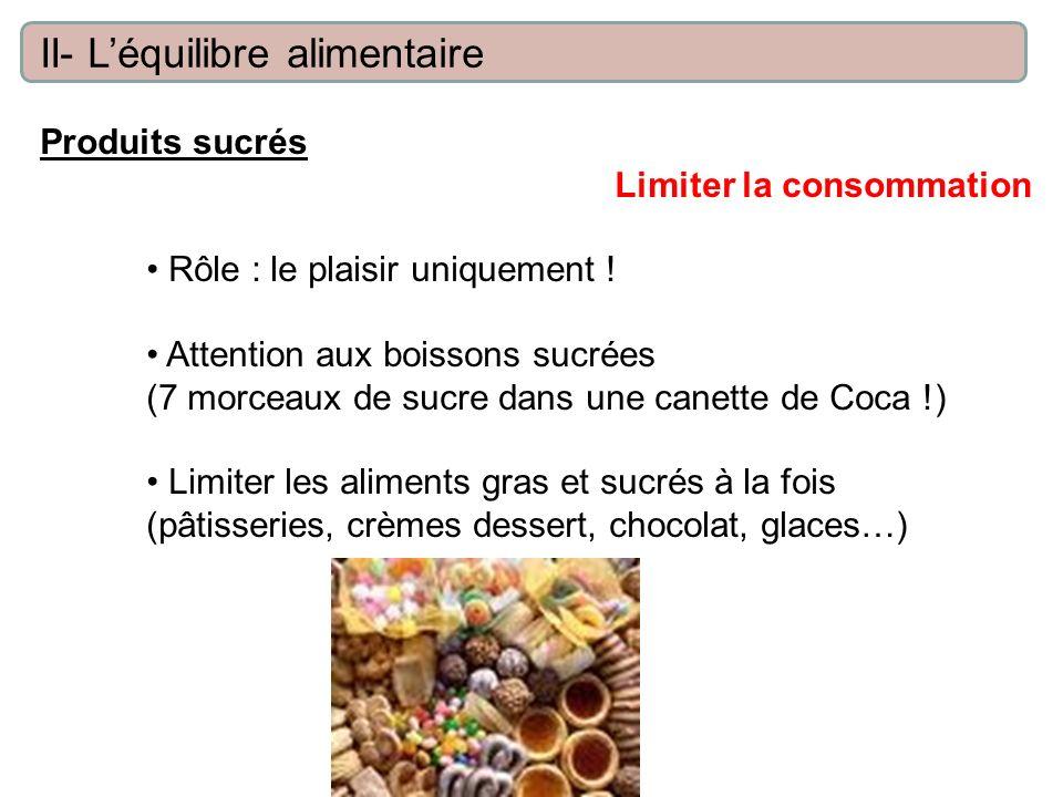 Produits sucrés Limiter la consommation Rôle : le plaisir uniquement ! Attention aux boissons sucrées (7 morceaux de sucre dans une canette de Coca !)