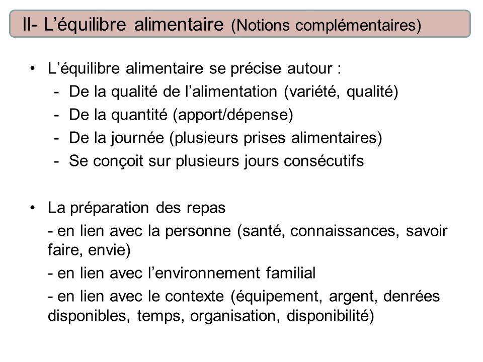 Léquilibre alimentaire se précise autour : -De la qualité de lalimentation (variété, qualité) -De la quantité (apport/dépense) -De la journée (plusieu