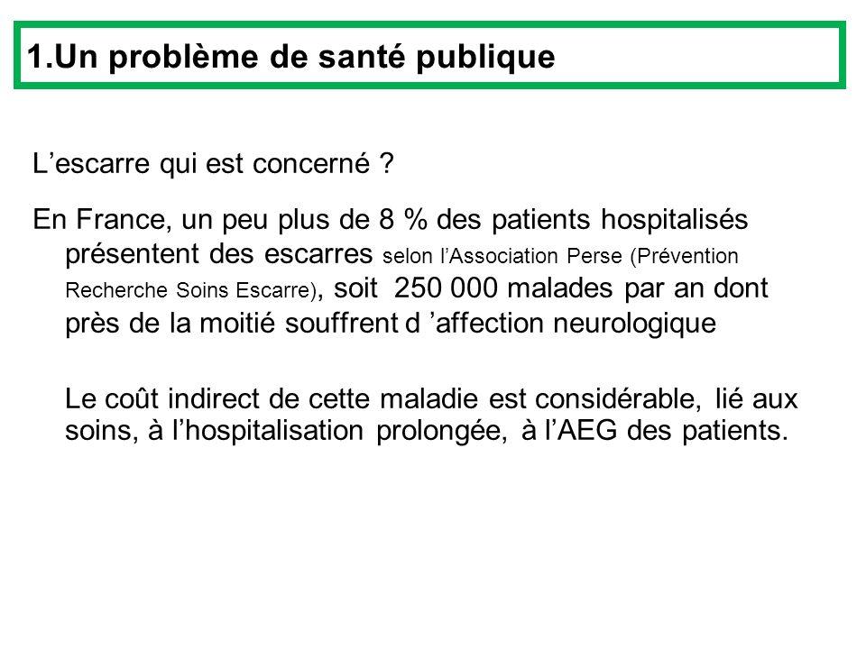 1.Un problème de santé publique Lescarre qui est concerné ? En France, un peu plus de 8 % des patients hospitalisés présentent des escarres selon lAss