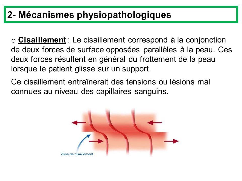 o Cisaillement : Le cisaillement correspond à la conjonction de deux forces de surface opposées parallèles à la peau. Ces deux forces résultent en gén