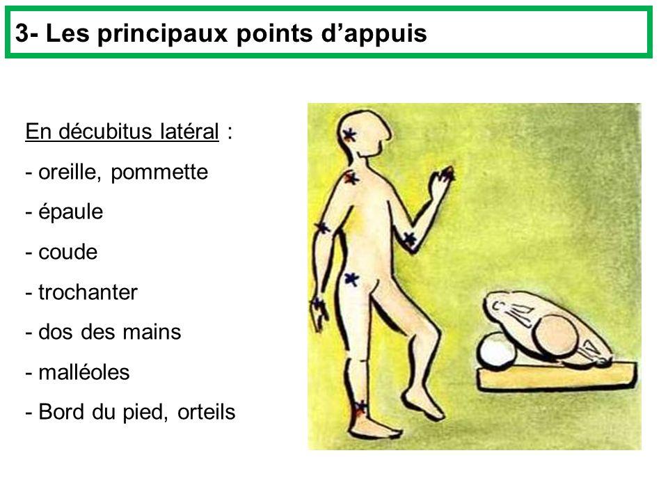 En décubitus latéral : - oreille, pommette - épaule - coude - trochanter - dos des mains - malléoles - Bord du pied, orteils 3- Les principaux points dappuis