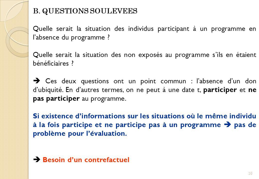 B. QUESTIONS SOULEVEES Quelle serait la situation des individus participant à un programme en labsence du programme ? Quelle serait la situation des n