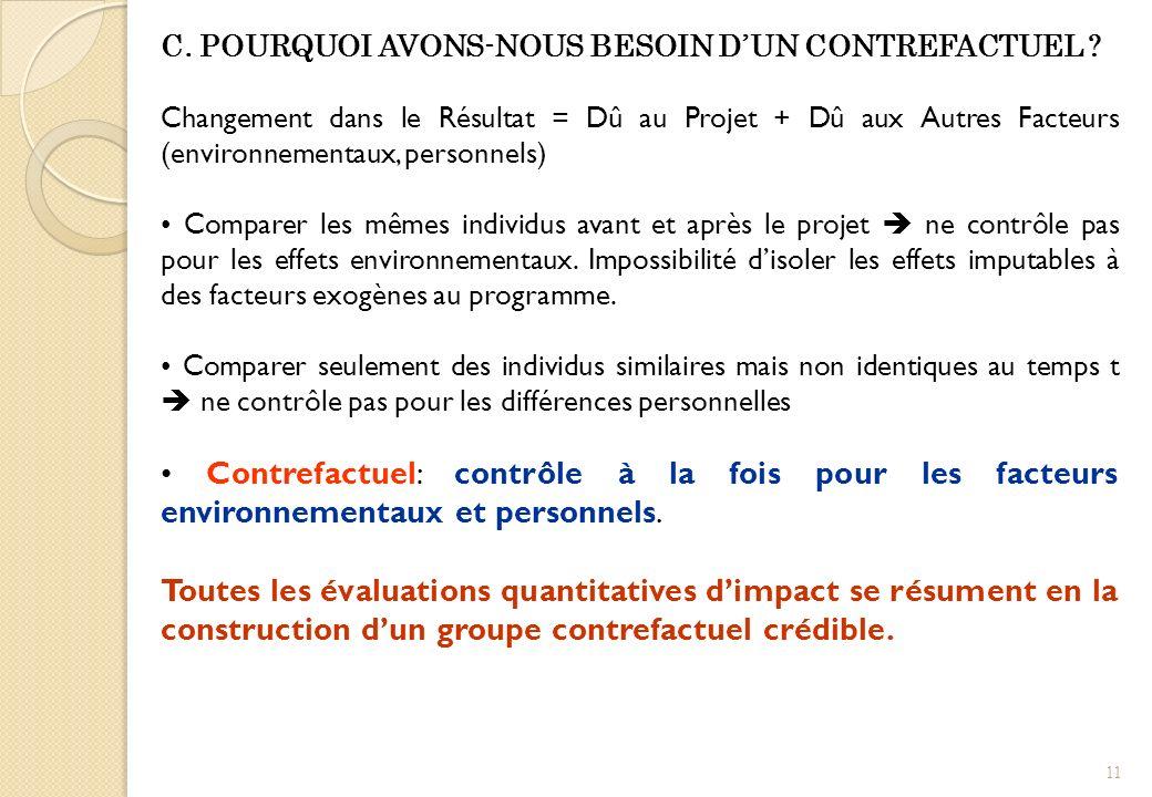 C. POURQUOI AVONS-NOUS BESOIN DUN CONTREFACTUEL ? Changement dans le Résultat = Dû au Projet + Dû aux Autres Facteurs (environnementaux, personnels) C