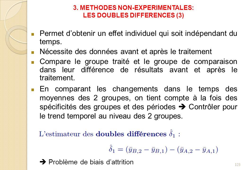 3. METHODES NON-EXPERIMENTALES: LES DOUBLES DIFFERENCES (3) Permet dobtenir un effet individuel qui soit indépendant du temps. Nécessite des données a