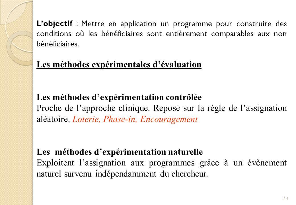 Lobjectif : Mettre en application un programme pour construire des conditions où les bénéficiaires sont entièrement comparables aux non bénéficiaires.
