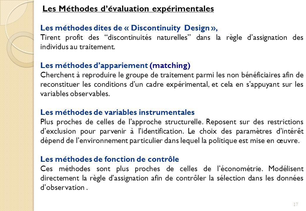 Les Méthodes dévaluation expérimentales Les méthodes dites de « Discontinuity Design », Tirent profit des discontinuités naturelles dans la règle dass