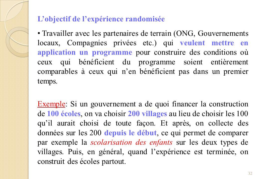 Lobjectif de lexpérience randomisée Travailler avec les partenaires de terrain (ONG, Gouvernements locaux, Compagnies privées etc.) qui veulent mettre