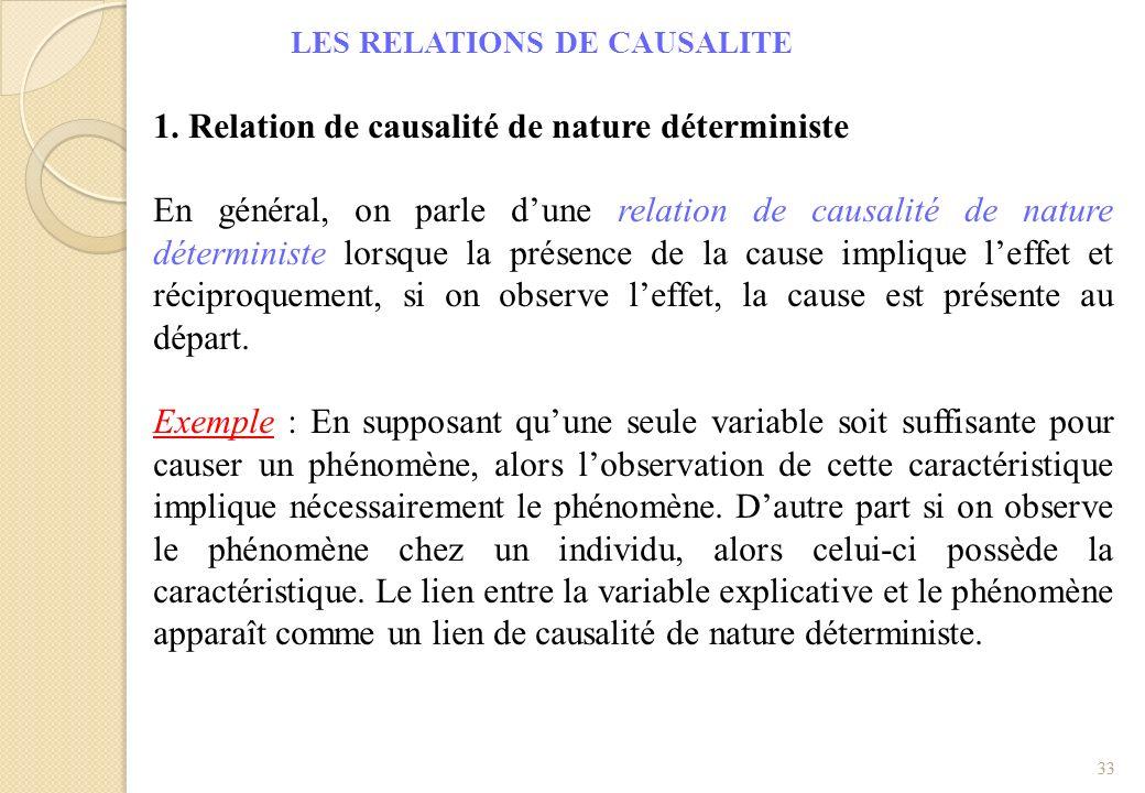 LES RELATIONS DE CAUSALITE 1. Relation de causalité de nature déterministe En général, on parle dune relation de causalité de nature déterministe lors